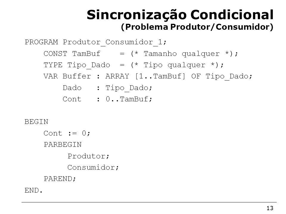 Arquitetura de Sistemas Operacionais – Machado/Maia 13 Sincronização Condicional (Problema Produtor/Consumidor) PROGRAM Produtor_Consumidor_1; CONST T