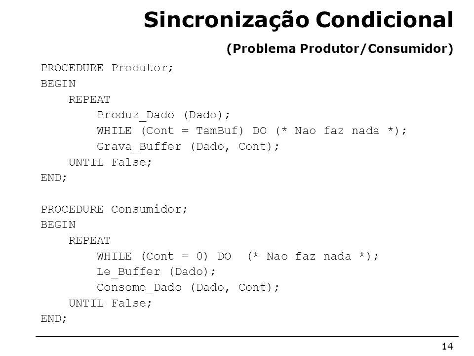 Arquitetura de Sistemas Operacionais – Machado/Maia 14 Sincronização Condicional (Problema Produtor/Consumidor) PROCEDURE Produtor; BEGIN REPEAT Produ