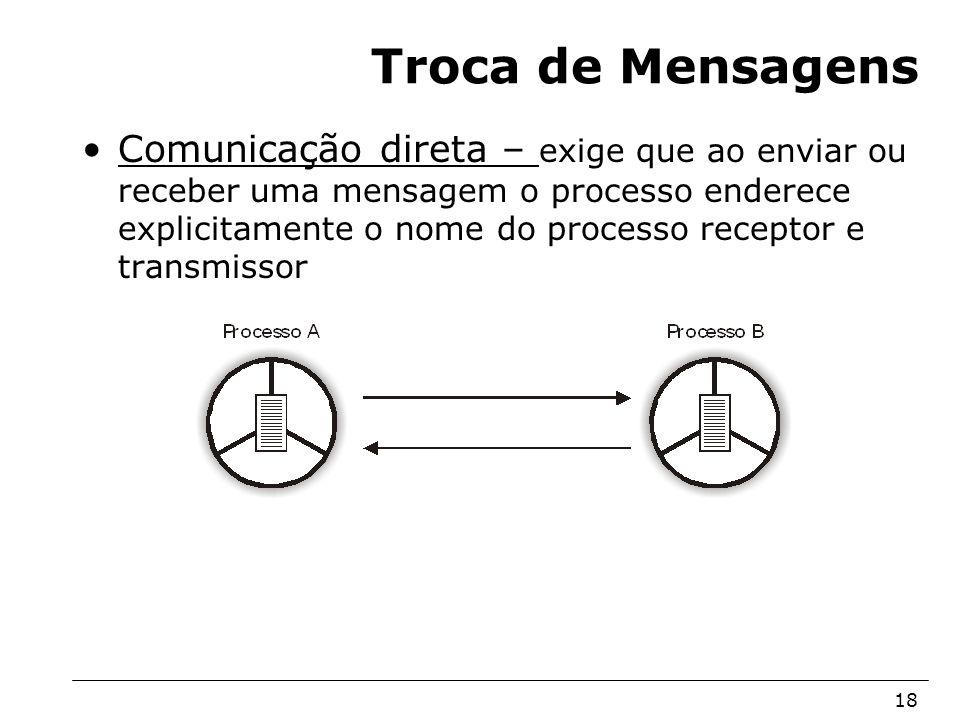 Arquitetura de Sistemas Operacionais – Machado/Maia 18 Troca de Mensagens Comunicação direta – exige que ao enviar ou receber uma mensagem o processo