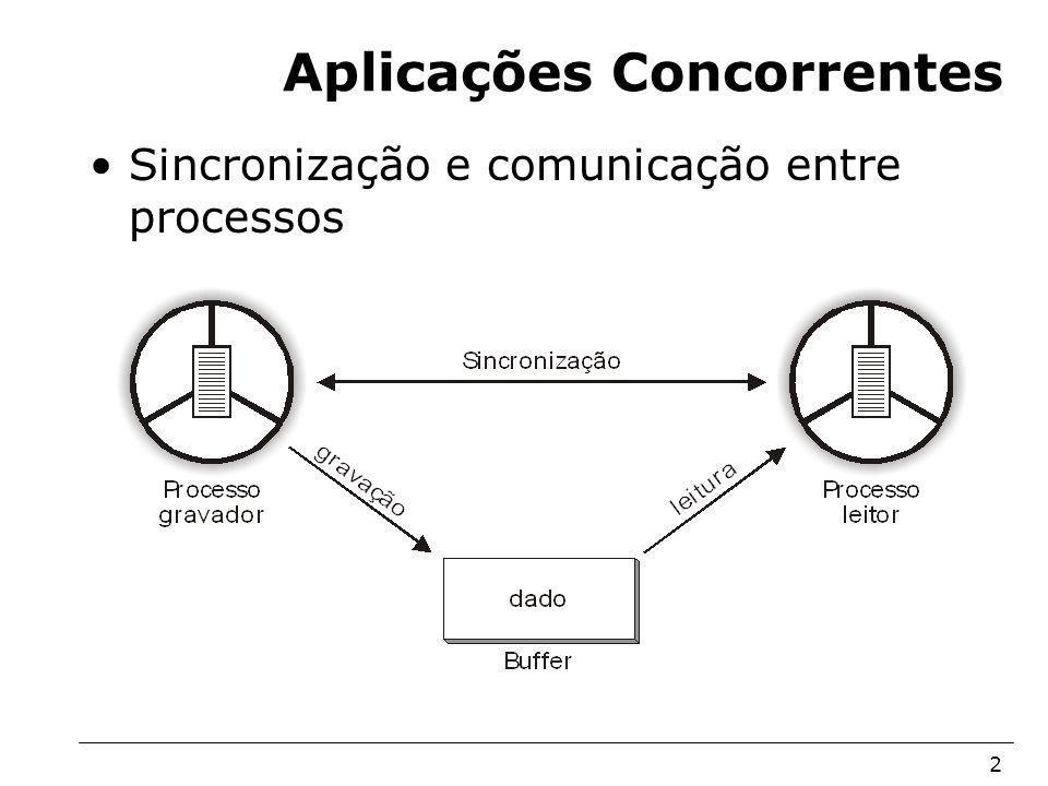 Arquitetura de Sistemas Operacionais – Machado/Maia 13 Sincronização Condicional (Problema Produtor/Consumidor) PROGRAM Produtor_Consumidor_1; CONST TamBuf = (* Tamanho qualquer *); TYPE Tipo_Dado = (* Tipo qualquer *); VAR Buffer : ARRAY [1..TamBuf] OF Tipo_Dado; Dado : Tipo_Dado; Cont : 0..TamBuf; BEGIN Cont := 0; PARBEGIN Produtor; Consumidor; PAREND; END.
