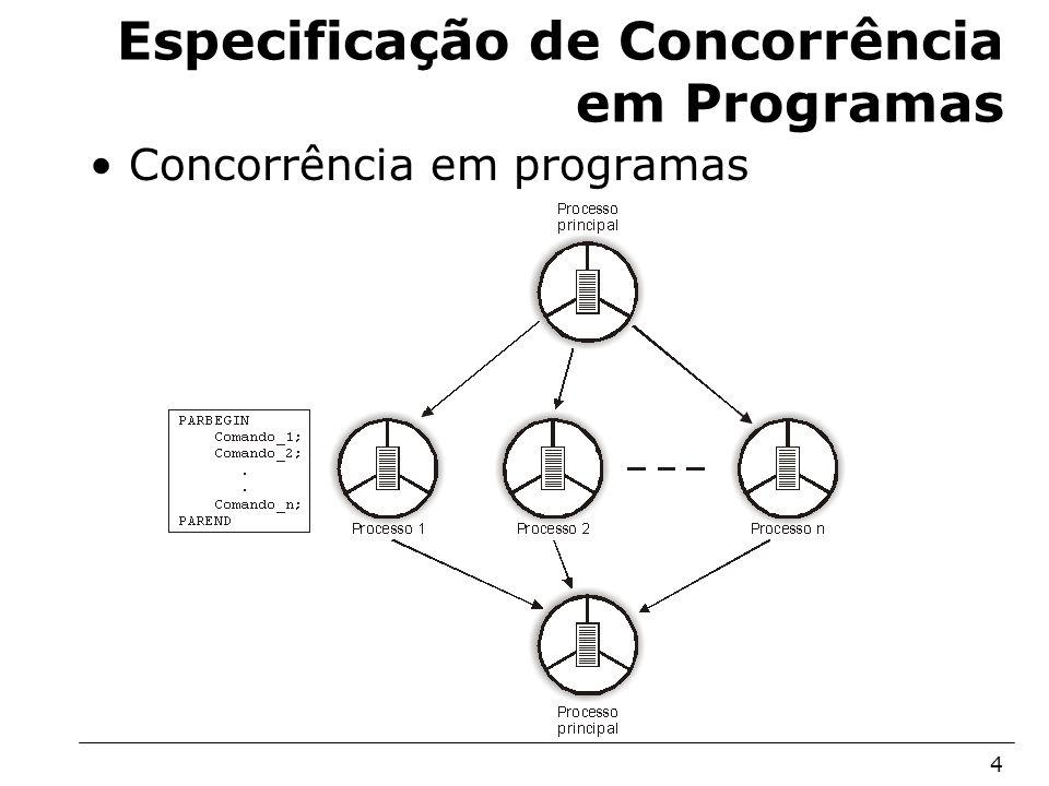 Arquitetura de Sistemas Operacionais – Machado/Maia 5 Especificação de Concorrência em Programas X := SQRT (1024) + (35.4 * 0.23) - (302 / 7) PROGRAM Expressao; VAR X, Temp1, Temp2, Temp3 : REAL; BEGIN PARBEGIN Temp1 := SQRT (1024); Temp2 := 35.4 * 0.23; Temp3 := 302 / 7; PAREND; X := Temp1 + Temp2 - Temp3; WRITELN ( x = , X); END.