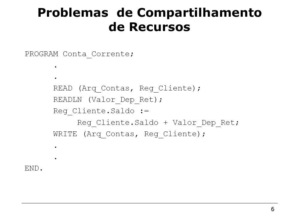 Arquitetura de Sistemas Operacionais – Machado/Maia 6 Problemas de Compartilhamento de Recursos PROGRAM Conta_Corrente;. READ (Arq_Contas, Reg_Cliente
