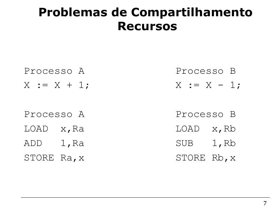 Arquitetura de Sistemas Operacionais – Machado/Maia 7 Problemas de Compartilhamento Recursos Processo A Processo B X := X + 1; X := X - 1; Processo A