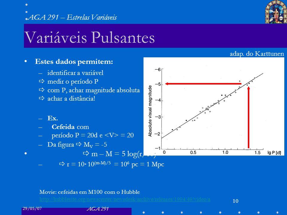 29/05/07 AGA 291 AGA 291 – Estrelas Variáveis 10 Variáveis Pulsantes Estes dados permitem: –identificar a variável medir o período P com P, achar magnitude absoluta achar a distância.