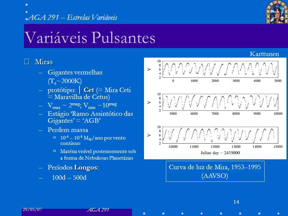 29/05/07 AGA 291 AGA 291 – Estrelas Variáveis 14 Variáveis Pulsantes Miras Miras –Gigantes vermelhas (T e ~2000K) Cet –protótipo: Cet (= Mira Ceti = Maravilha de Cetus) –V max ~ 2 mag ; V min ~10 mag –Estágio Ramo Assintótico das Gigantes = AGB –Perdem massa 10 -6 – 10 -8 M /ano por vento contínuo Matéria visível posteriormente sob a forma de Nebulosas Planetárias Longos –Períodos Longos: –100d – 500d Curva de luz de Mira, 1953–1995 (AAVSO) Karttunen