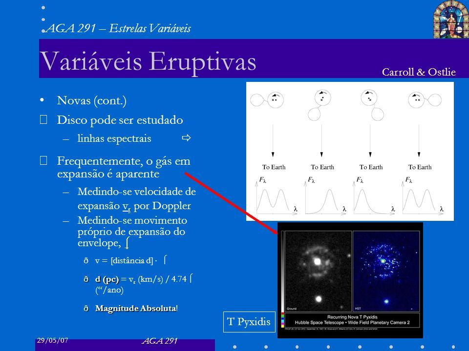 29/05/07 AGA 291 AGA 291 – Estrelas Variáveis 19 Variáveis Eruptivas Novas (cont.) Disco pode ser estudado –linhas espectrais Frequentemente, o gás em expansão é aparente –Medindo-se velocidade de expansão v r por Doppler –Medindo-se movimento próprio de expansão do envelope, ðv = [distância d] ðd (pc) ðd (pc) = v r (km/s) / 4.74 (/ano) ðMagnitude Absoluta ðMagnitude Absoluta.