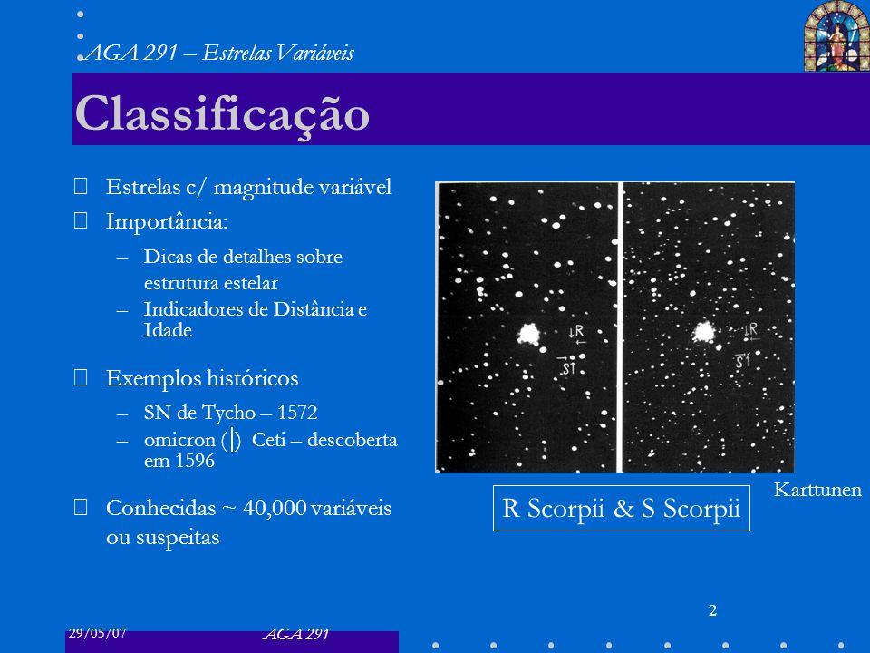 29/05/07 AGA 291 AGA 291 – Estrelas Variáveis 2 Classificação Estrelas c/ magnitude variável Importância: –Dicas de detalhes sobre estrutura estelar –Indicadores de Distância e Idade Exemplos históricos –SN de Tycho – 1572 –omicron ( ) Ceti – descoberta em 1596 Conhecidas ~ 40,000 variáveis ou suspeitas R Scorpii & S Scorpii Karttunen