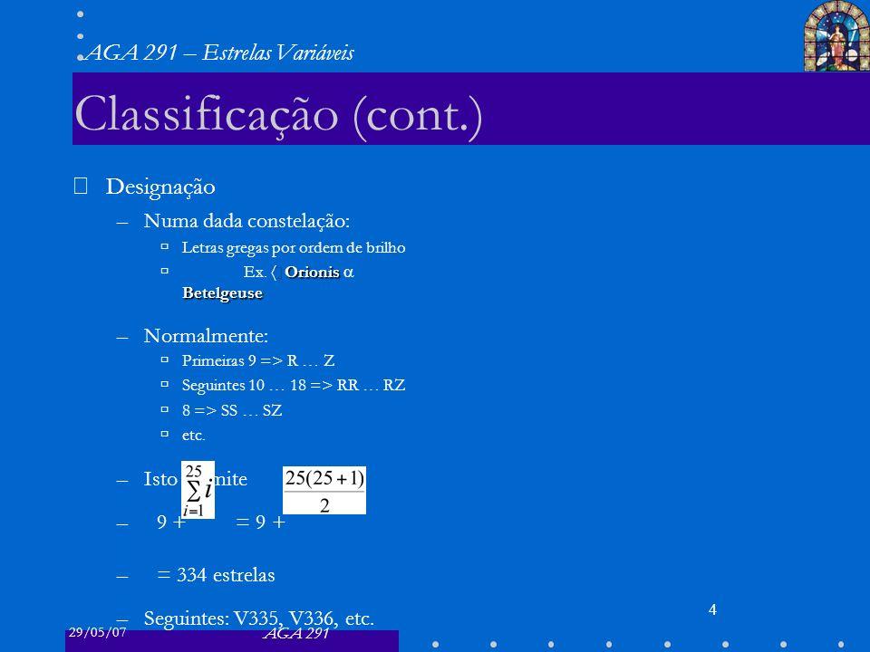 29/05/07 AGA 291 AGA 291 – Estrelas Variáveis 5 Classificação (cont.) Classificação é feita baseada em: –forma da curva de luz –classe espectral –movimento radial da superfície Tipos Principais –Eclipsantes Estrelas binárias –Pulsantes Regulares de longo período –Eruptivas Novas Supernovas –Outras T Tauri Estrelas Flare Curva de luz de uma Variável (Karttunen) Karttunen Vibrações num tubo e numa estrela (Carroll & Ostlie)