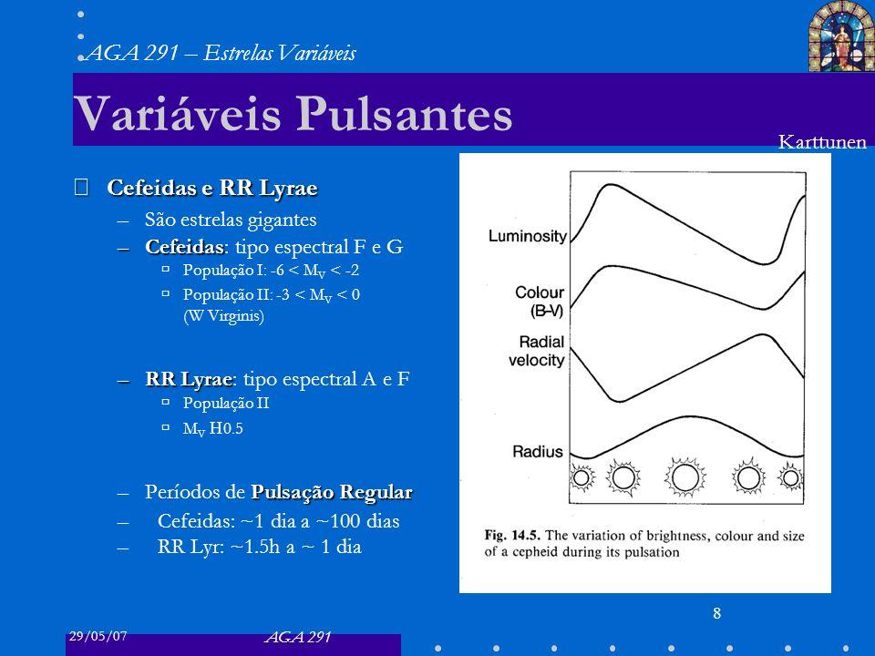 29/05/07 AGA 291 AGA 291 – Estrelas Variáveis 8 Variáveis Pulsantes Cefeidas e RR Lyrae Cefeidas e RR Lyrae –São estrelas gigantes –Cefeidas –Cefeidas: tipo espectral F e G População I: -6 < M V < -2 População II: -3 < M V < 0 (W Virginis) –RR Lyrae –RR Lyrae: tipo espectral A e F População II M V 0.5 Pulsação Regular –Períodos de Pulsação Regular –Cefeidas: ~1 dia a ~100 dias –RR Lyr: ~1.5h a ~ 1 dia Karttunen