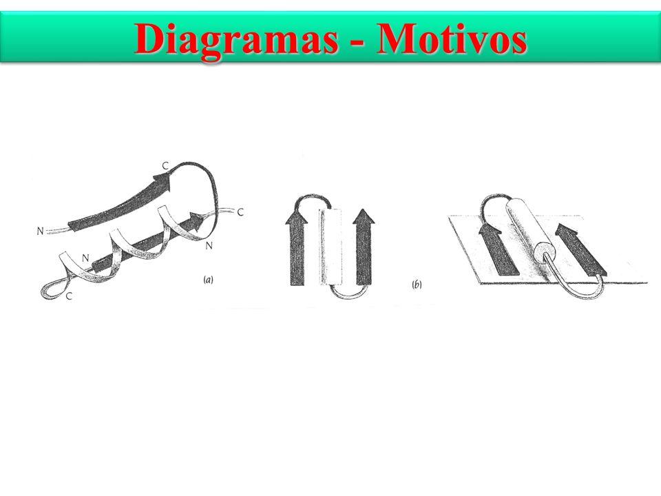 Diagramas - Motivos