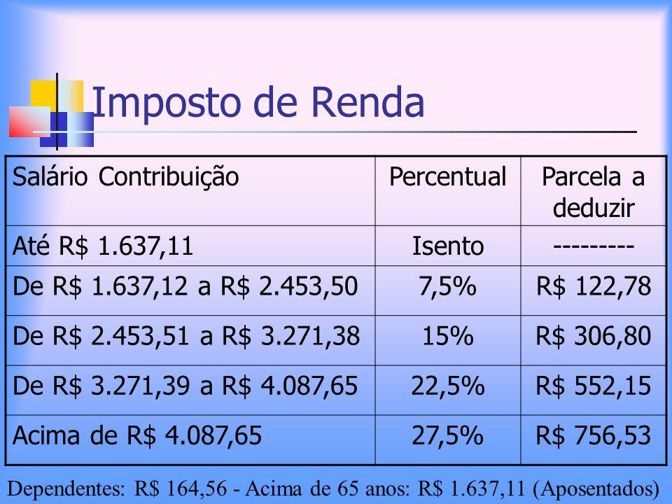 Imposto de Renda Salário ContribuiçãoPercentualParcela a deduzir Até R$ 1.637,11Isento--------- De R$ 1.637,12 a R$ 2.453,507,5%R$ 122,78 De R$ 2.453,