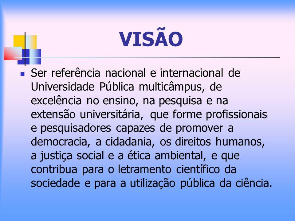 VISÃO Ser referência nacional e internacional de Universidade Pública multicâmpus, de excelência no ensino, na pesquisa e na extensão universitária, q