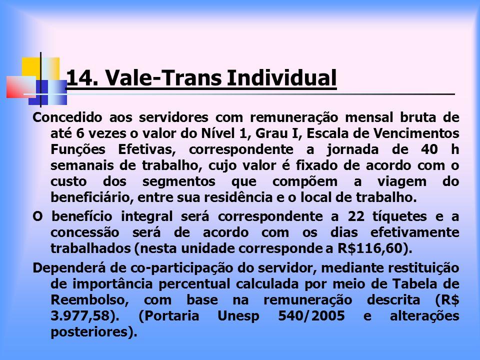 14. Vale-Trans Individual Concedido aos servidores com remuneração mensal bruta de até 6 vezes o valor do Nível 1, Grau I, Escala de Vencimentos Funçõ