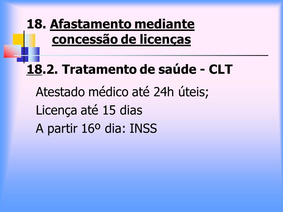 Atestado médico até 24h úteis; Licença até 15 dias A partir 16º dia: INSS 18. Afastamento mediante concessão de licenças 18.2. Tratamento de saúde - C