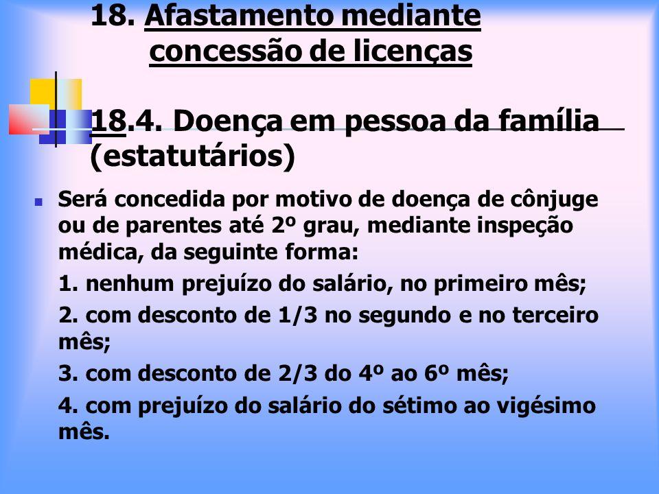 18. Afastamento mediante concessão de licenças 18.4. Doença em pessoa da família (estatutários) Será concedida por motivo de doença de cônjuge ou de p