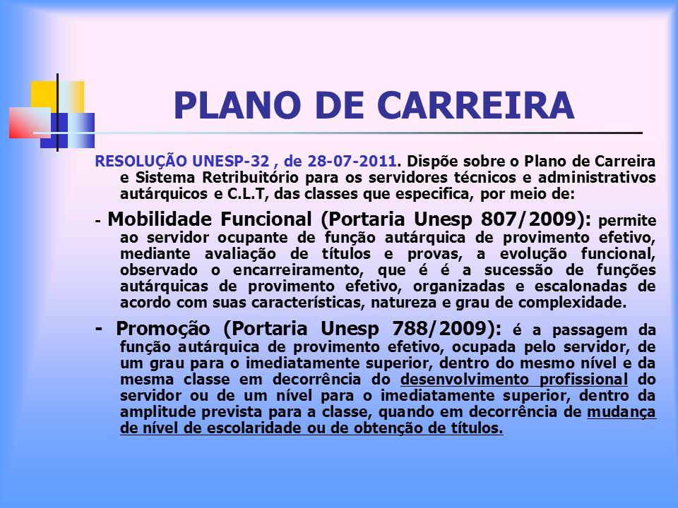 PLANO DE CARREIRA RESOLUÇÃO UNESP-32, de 28-07-2011. Dispõe sobre o Plano de Carreira e Sistema Retribuitório para os servidores técnicos e administra