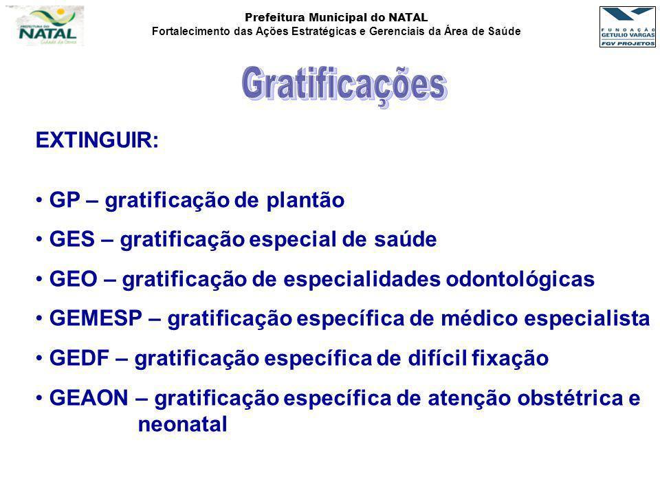 Prefeitura Municipal do NATAL Fortalecimento das Ações Estratégicas e Gerenciais da Área de Saúde EXTINGUIR: GP – gratificação de plantão GES – gratif