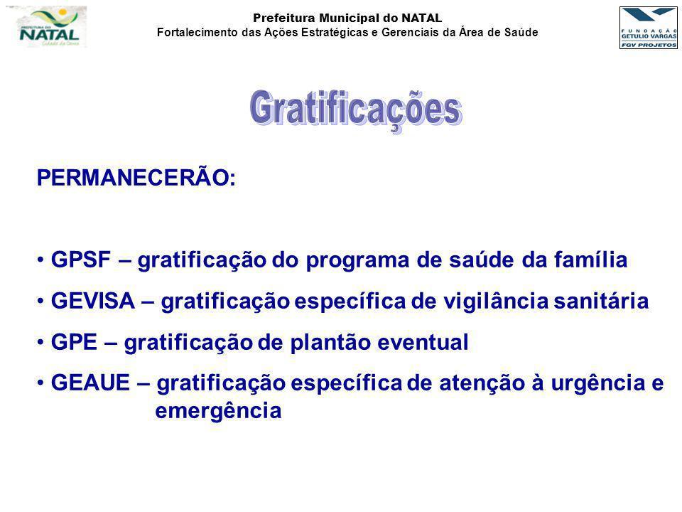 Prefeitura Municipal do NATAL Fortalecimento das Ações Estratégicas e Gerenciais da Área de Saúde PERMANECERÃO: GPSF – gratificação do programa de saú