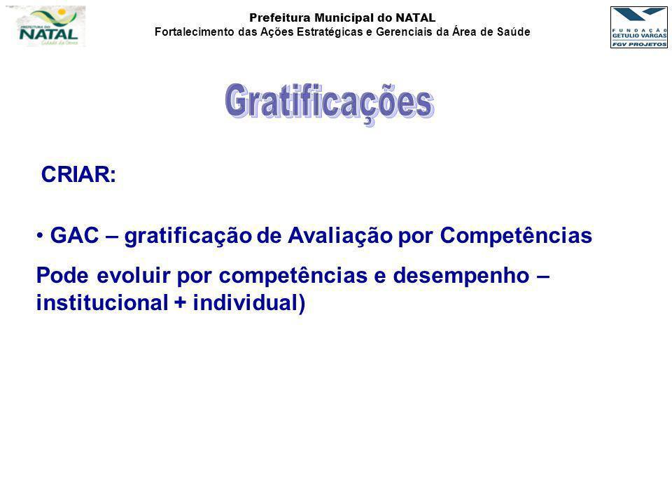 Prefeitura Municipal do NATAL Fortalecimento das Ações Estratégicas e Gerenciais da Área de Saúde CRIAR: GAC – gratificação de Avaliação por Competênc