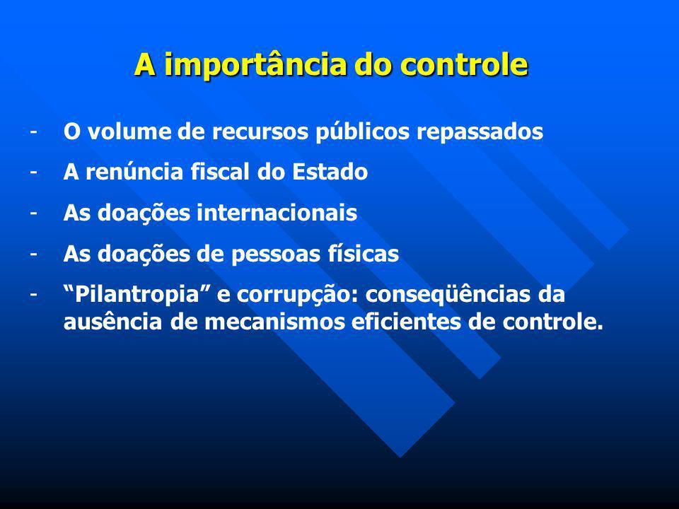 A importância do controle -O volume de recursos públicos repassados -A renúncia fiscal do Estado -As doações internacionais -As doações de pessoas fís
