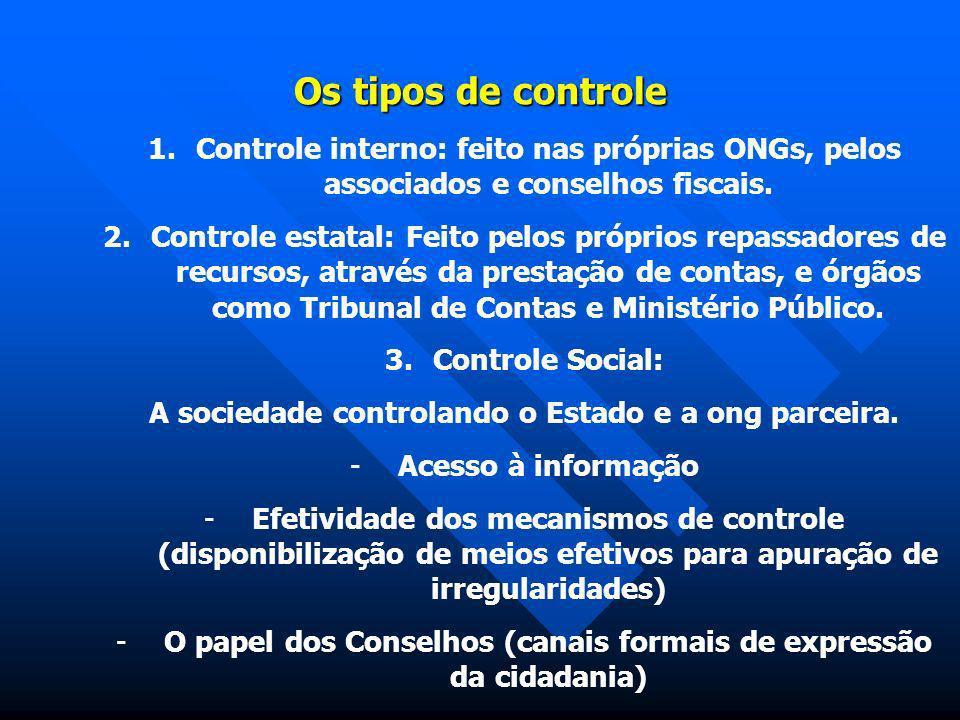 Os tipos de controle 1.Controle interno: feito nas próprias ONGs, pelos associados e conselhos fiscais. 2.Controle estatal: Feito pelos próprios repas