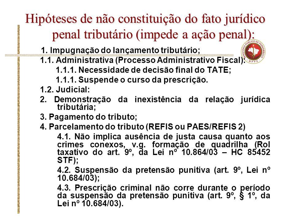 Hipóteses de não constituição do fato jurídico penal tributário (impede a ação penal): 1. Impugnação do lançamento tributário; 1.1. Administrativa (Pr