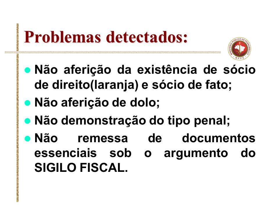 Problemas detectados: Não aferição da existência de sócio de direito(laranja) e sócio de fato; Não aferição de dolo; Não demonstração do tipo penal; N
