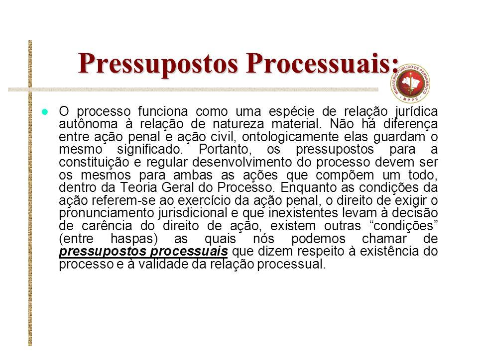 Pressupostos Processuais: O processo funciona como uma espécie de relação jurídica autônoma à relação de natureza material. Não há diferença entre açã