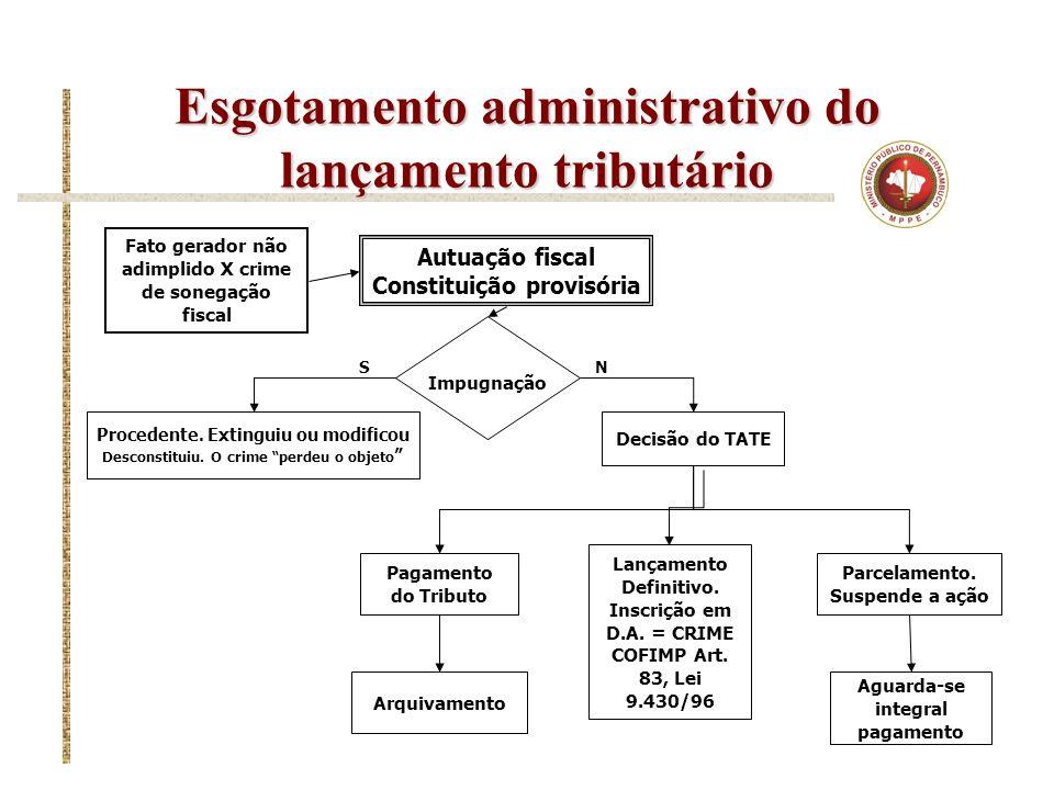 Esgotamento administrativo do lançamento tributário Autuação fiscal Constituição provisória Fato gerador não adimplido X crime de sonegação fiscal Dec