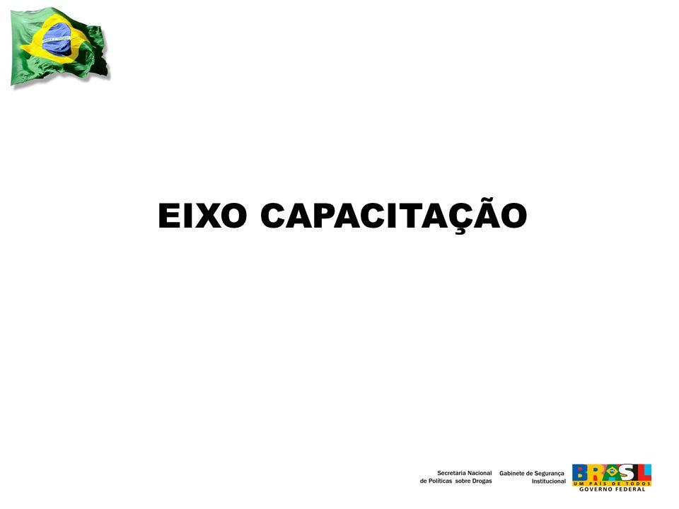 EIXO CAPACITAÇÃO