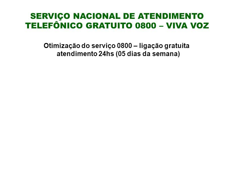 Otimização do serviço 0800 – ligação gratuita atendimento 24hs (05 dias da semana) SERVIÇO NACIONAL DE ATENDIMENTO TELEFÔNICO GRATUITO 0800 – VIVA VOZ