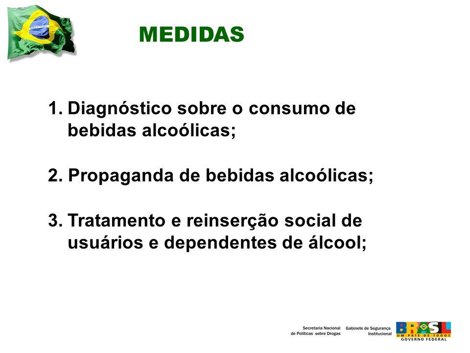 MEDIDAS 1.Diagnóstico sobre o consumo de bebidas alcoólicas; 2.