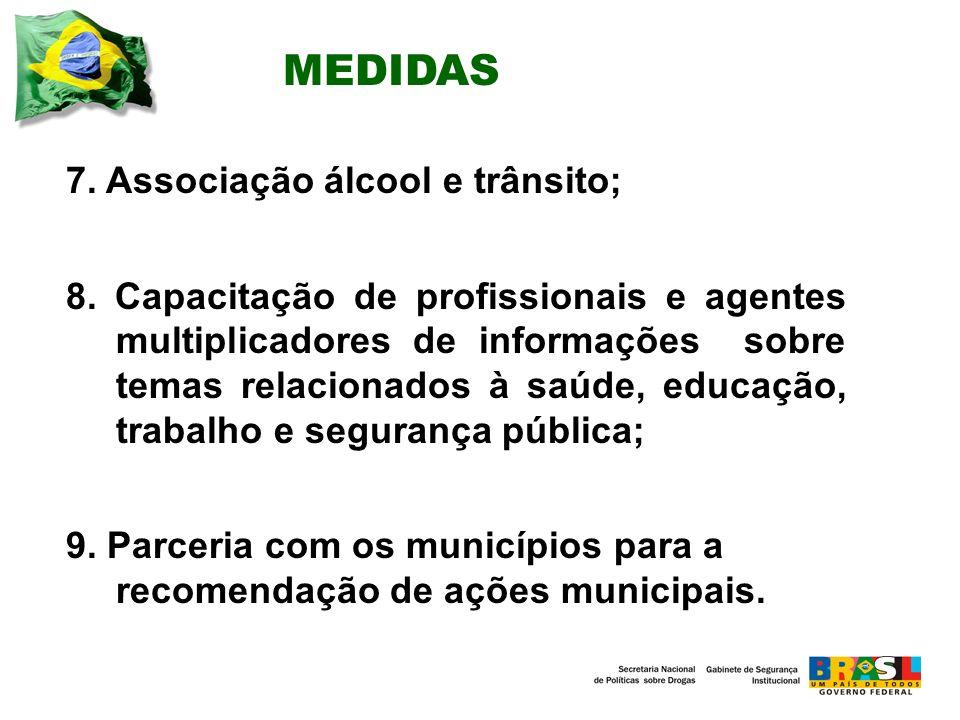 MEDIDAS 7.Associação álcool e trânsito; 8.