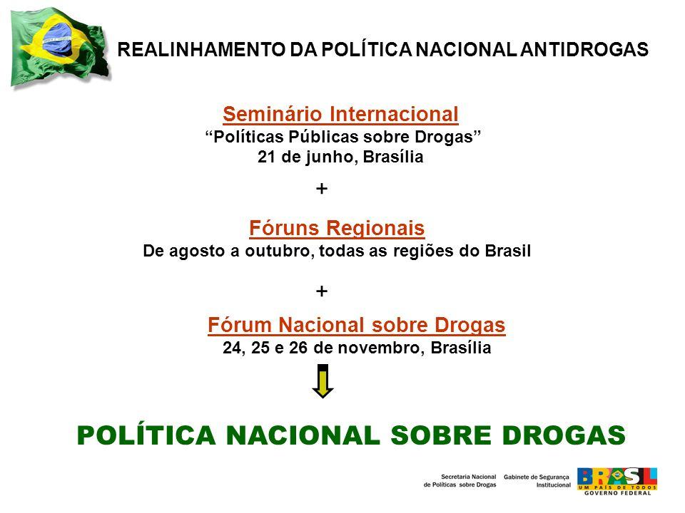 Seminário Internacional Políticas Públicas sobre Drogas 21 de junho, Brasília Fóruns Regionais De agosto a outubro, todas as regiões do Brasil Fórum Nacional sobre Drogas 24, 25 e 26 de novembro, Brasília + + POLÍTICA NACIONAL SOBRE DROGAS REALINHAMENTO DA POLÍTICA NACIONAL ANTIDROGAS