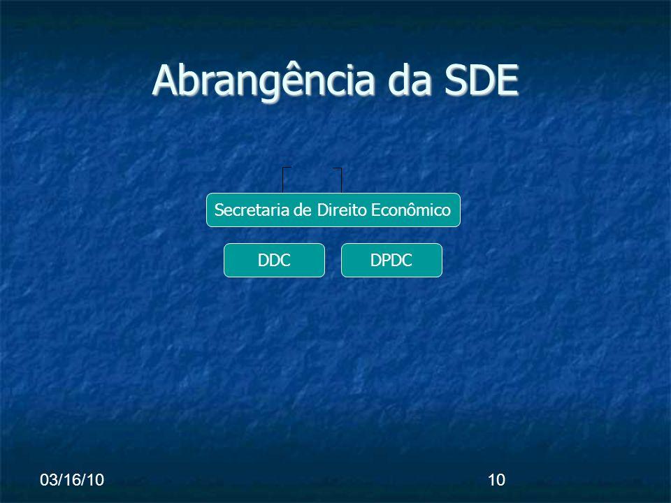 03/16/1010 Abrangência da SDE Secretaria de Direito Econômico DDCDPDC