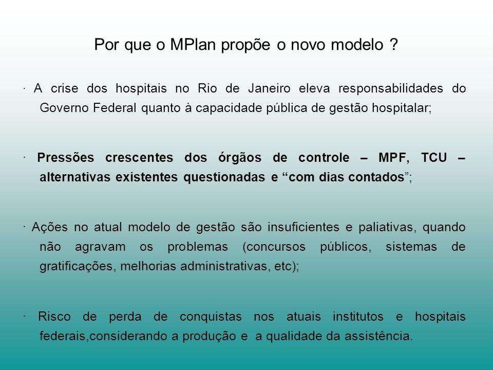 Por que o MPlan propõe o novo modelo ? · A crise dos hospitais no Rio de Janeiro eleva responsabilidades do Governo Federal quanto à capacidade públic