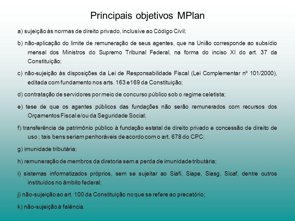 Principais objetivos MPlan a) sujeição às normas de direito privado, inclusive ao Código Civil; b) não-aplicação do limite de remuneração de seus agen