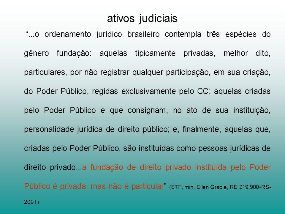 ativos judiciais...o ordenamento jurídico brasileiro contempla três espécies do gênero fundação: aquelas tipicamente privadas, melhor dito, particular