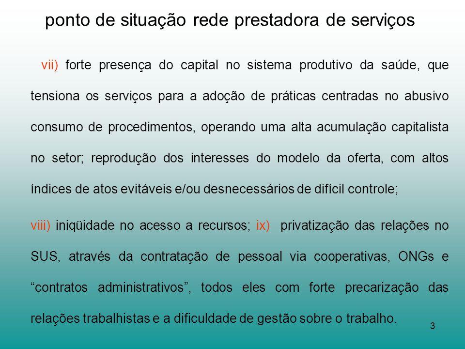 3 ponto de situação rede prestadora de serviços vii) forte presença do capital no sistema produtivo da saúde, que tensiona os serviços para a adoção d