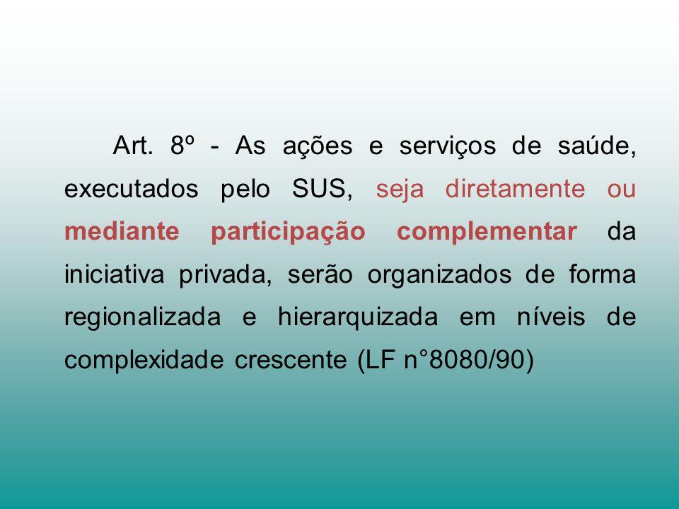 Art. 8º - As ações e serviços de saúde, executados pelo SUS, seja diretamente ou mediante participação complementar da iniciativa privada, serão organ