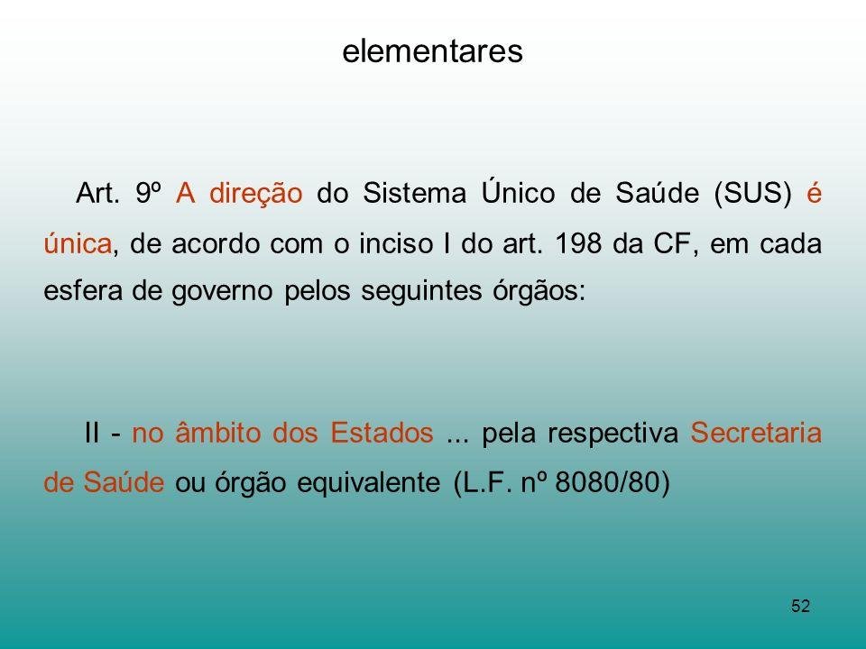 52 elementares Art.