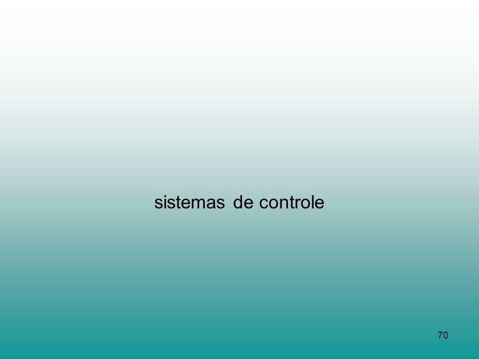 70 sistemas de controle