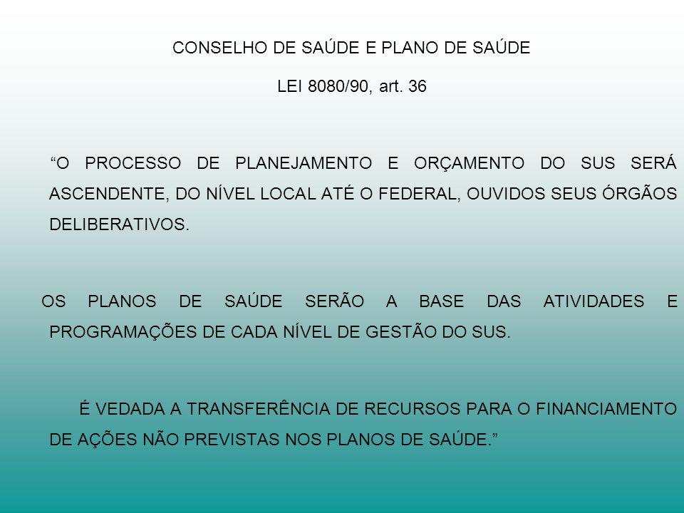 CONSELHO DE SAÚDE E PLANO DE SAÚDE LEI 8080/90, art.