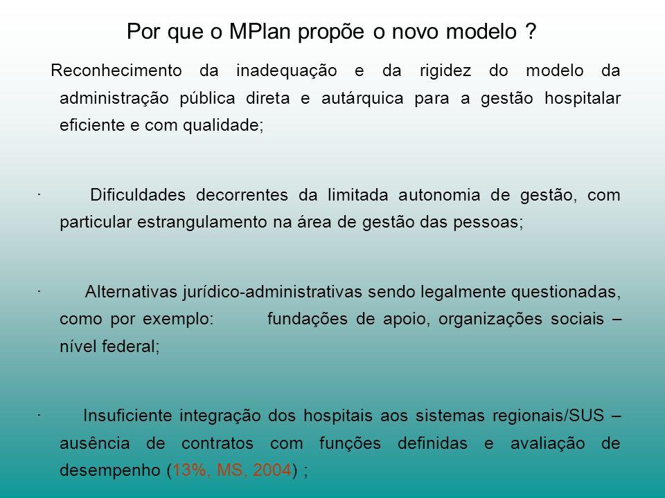 Por que o MPlan propõe o novo modelo ? Reconhecimento da inadequação e da rigidez do modelo da administração pública direta e autárquica para a gestão
