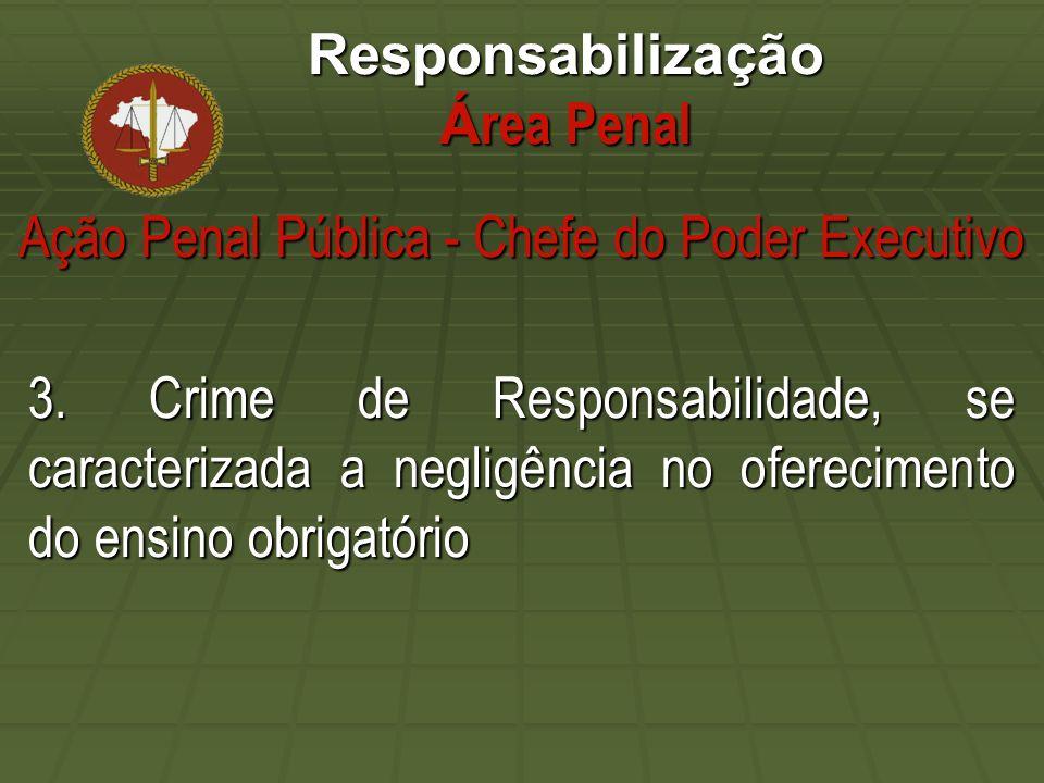 Responsabilização Á rea Penal 3.