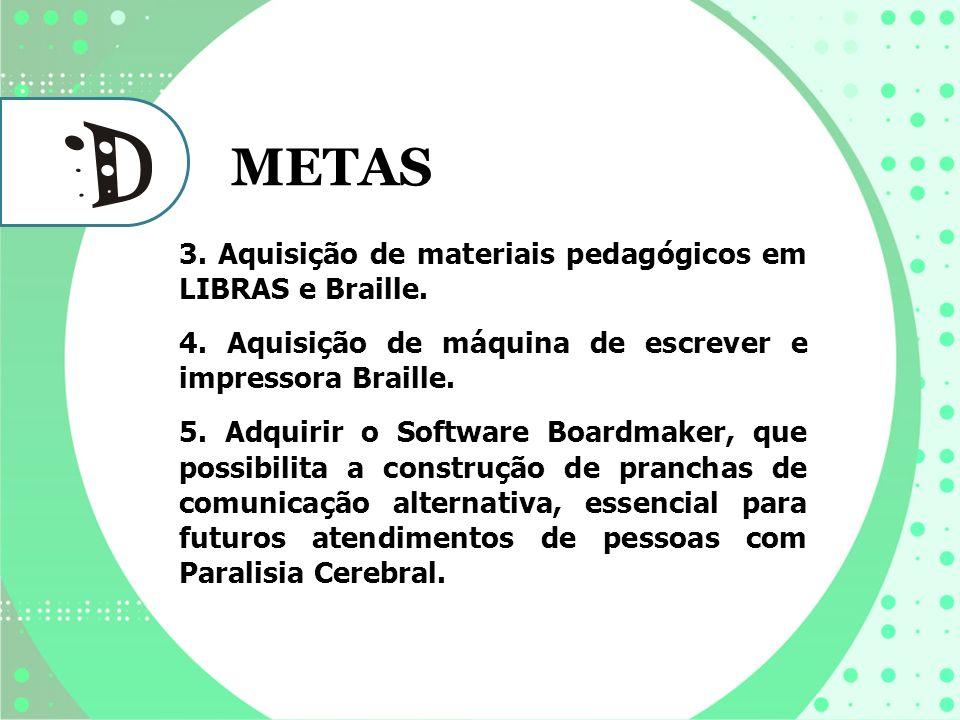 METAS 3. Aquisição de materiais pedagógicos em LIBRAS e Braille. 4. Aquisição de máquina de escrever e impressora Braille. 5. Adquirir o Software Boar