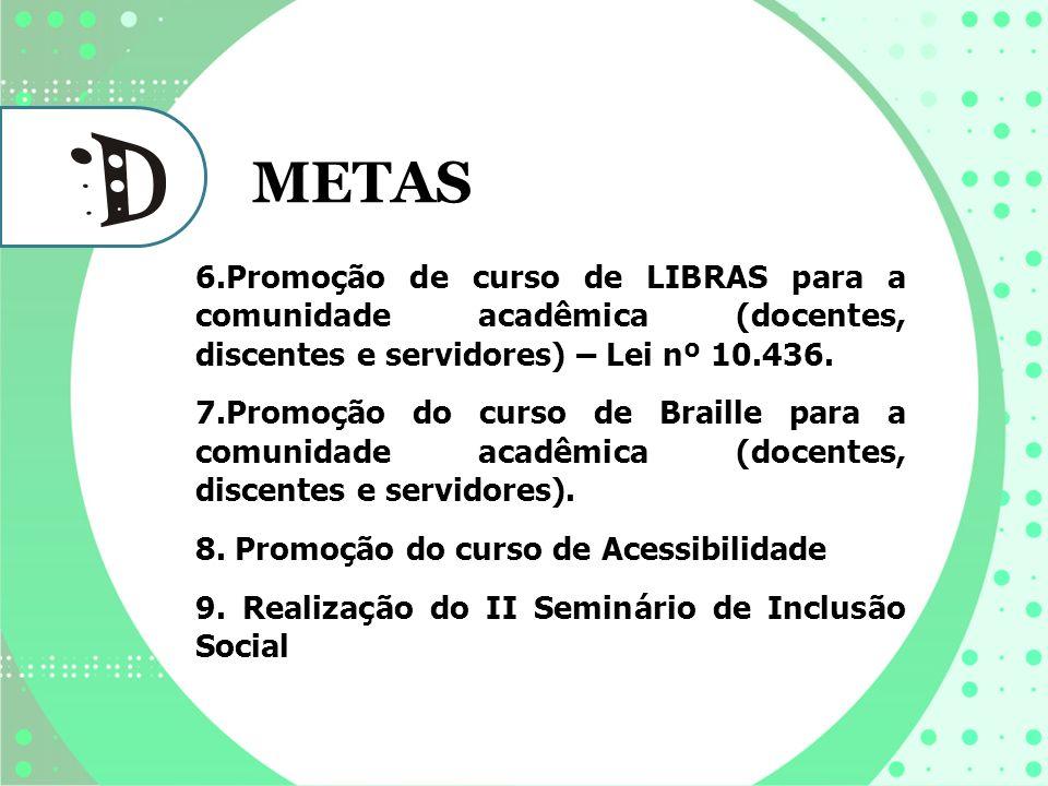 METAS 6.Promoção de curso de LIBRAS para a comunidade acadêmica (docentes, discentes e servidores) – Lei nº 10.436. 7.Promoção do curso de Braille par