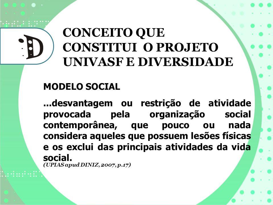 MODELO SOCIAL...desvantagem ou restrição de atividade provocada pela organização social contemporânea, que pouco ou nada considera aqueles que possuem
