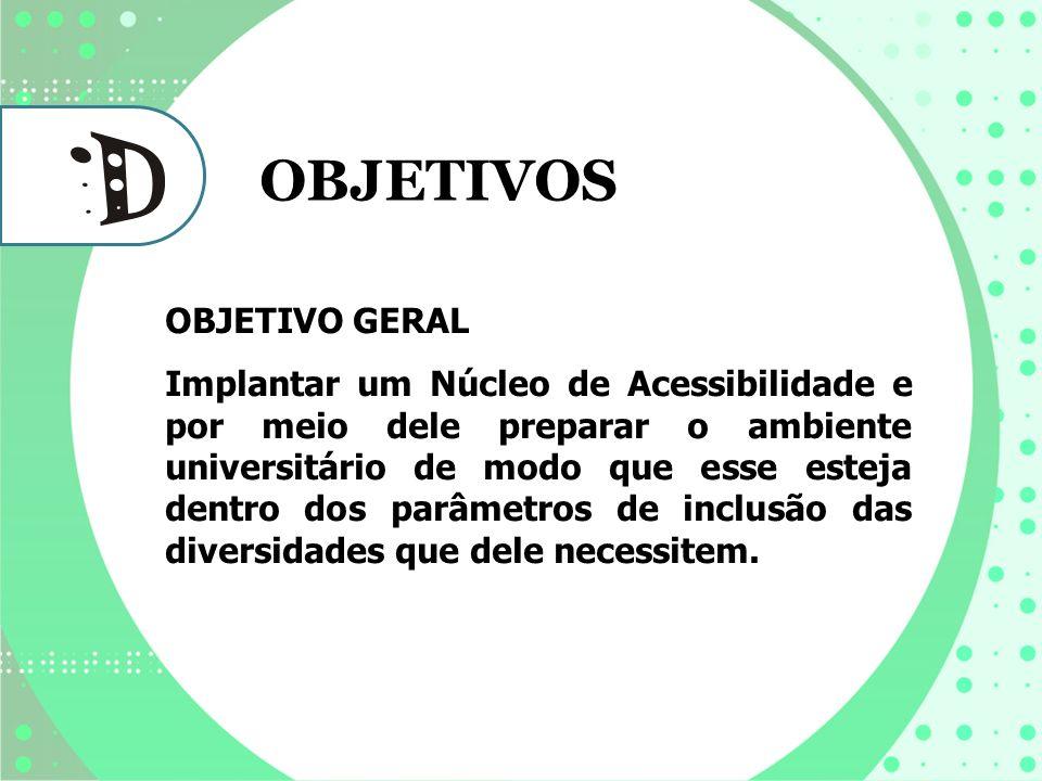 OBJETIVO GERAL Implantar um Núcleo de Acessibilidade e por meio dele preparar o ambiente universitário de modo que esse esteja dentro dos parâmetros d