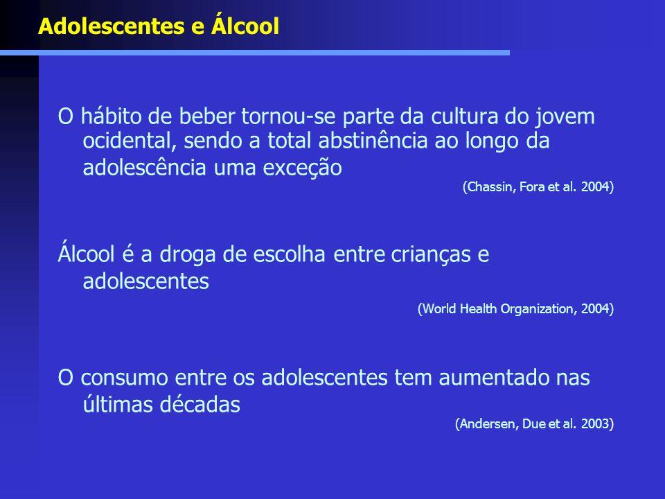 Adolescentes e Álcool O hábito de beber tornou-se parte da cultura do jovem ocidental, sendo a total abstinência ao longo da adolescência uma exceção
